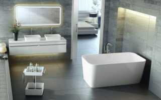 Рейтинг лучших акриловых ванн